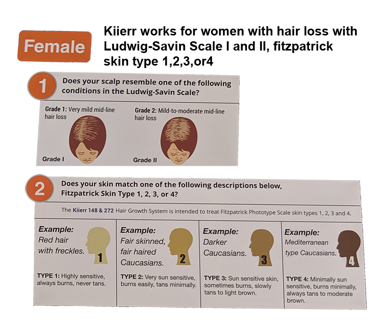 Kiierr works for women hair loss