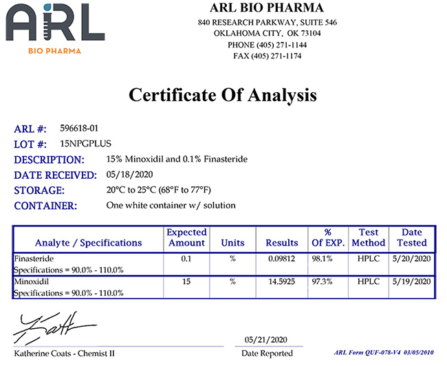 certificate of analysis of topical finasteride