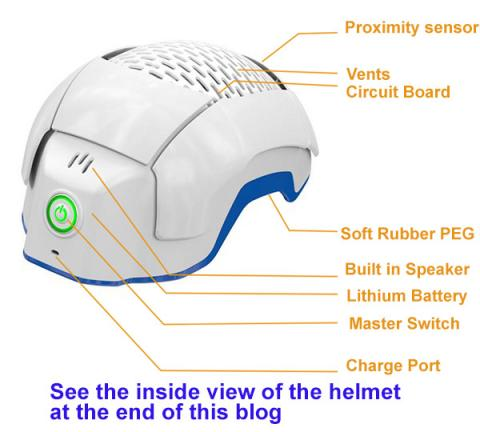 Theradome Hair Growth Helmet