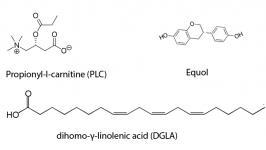 TRINOV (Brotzu lotion) Ingredients